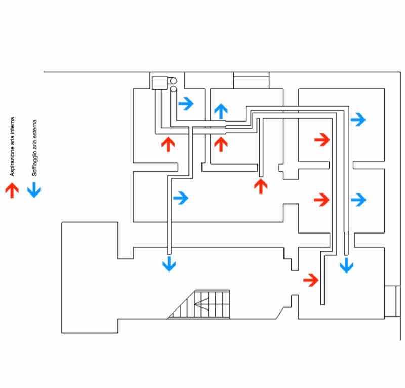 Mappa magazzino con modifica pressioni impianto areazione interna