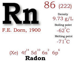 Corso sugli inquinanti fisici indoor: Asbesto e Gas Radon – Verona