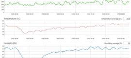 Report misurazione iniziale concentrazione Radon