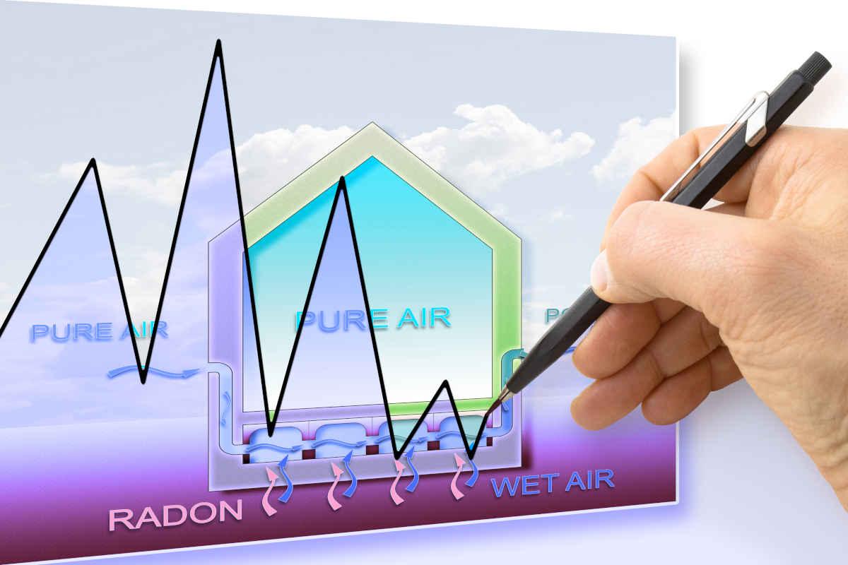 Corso per Esperto in Interventi di Risanamento Radon